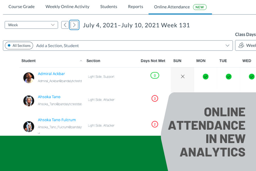 Story: Online Attendance Analytics 09-19-2021