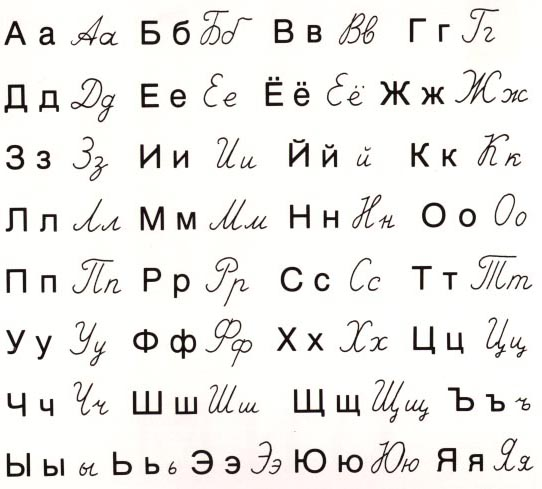 The Russian Script Between The 12