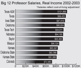 salary_graphic
